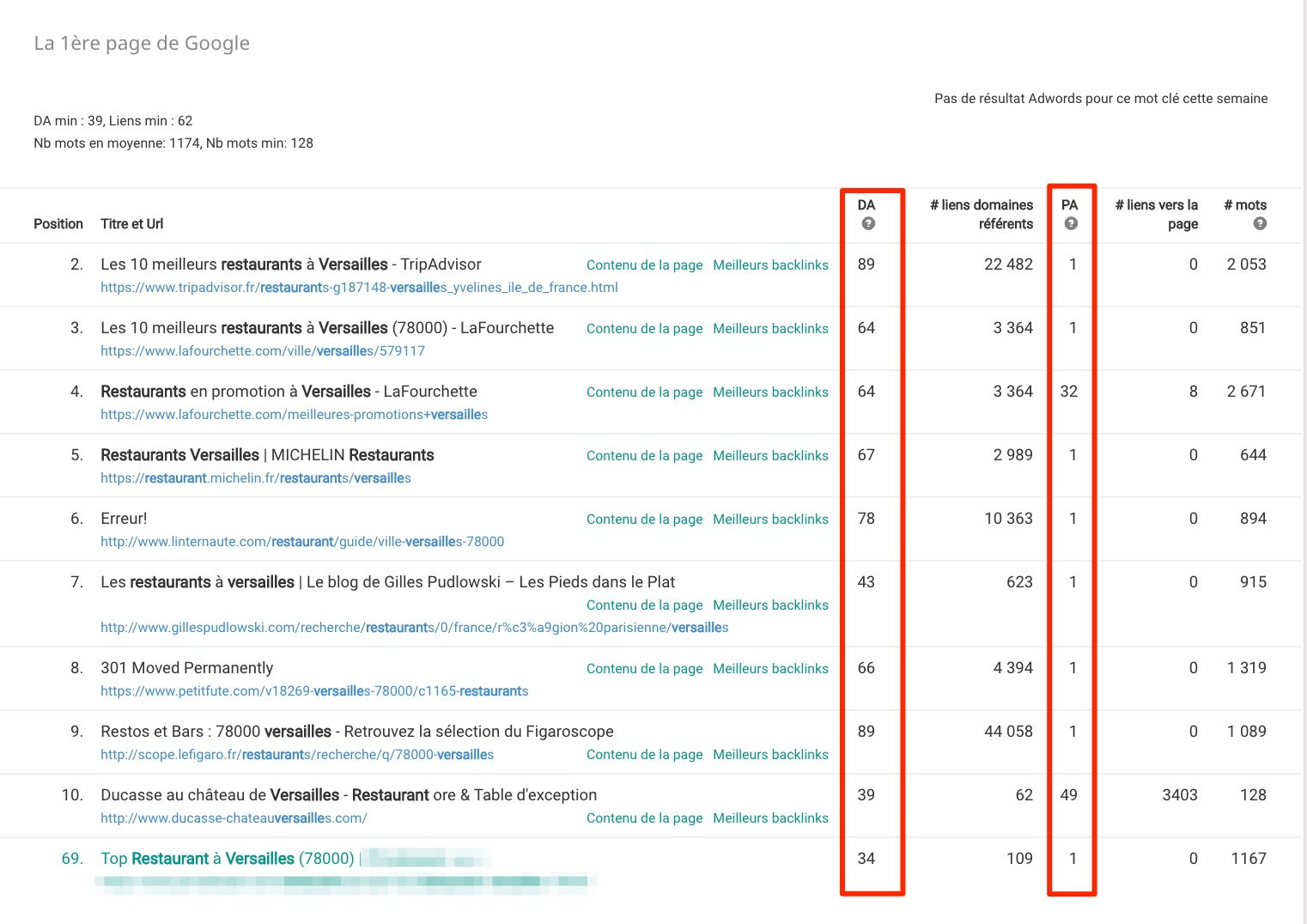 versailles e-commerce seo guide smartkeyword