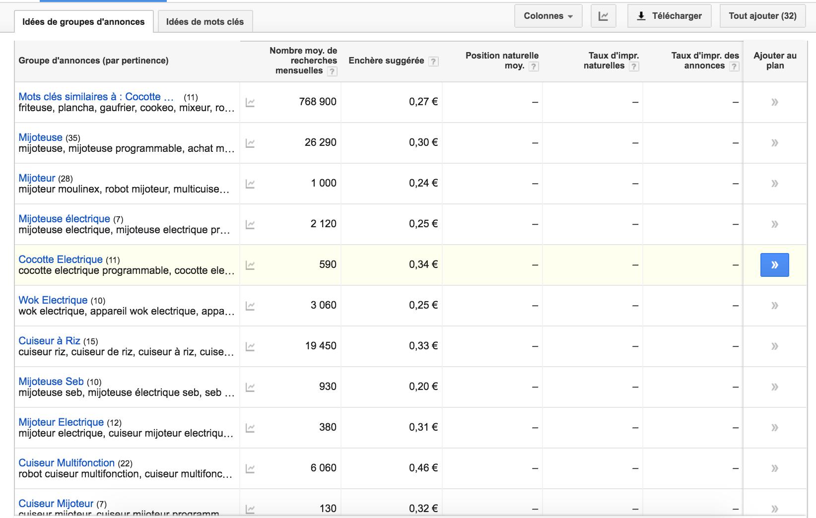 mot clé e-commerce seo guide smartkeyword