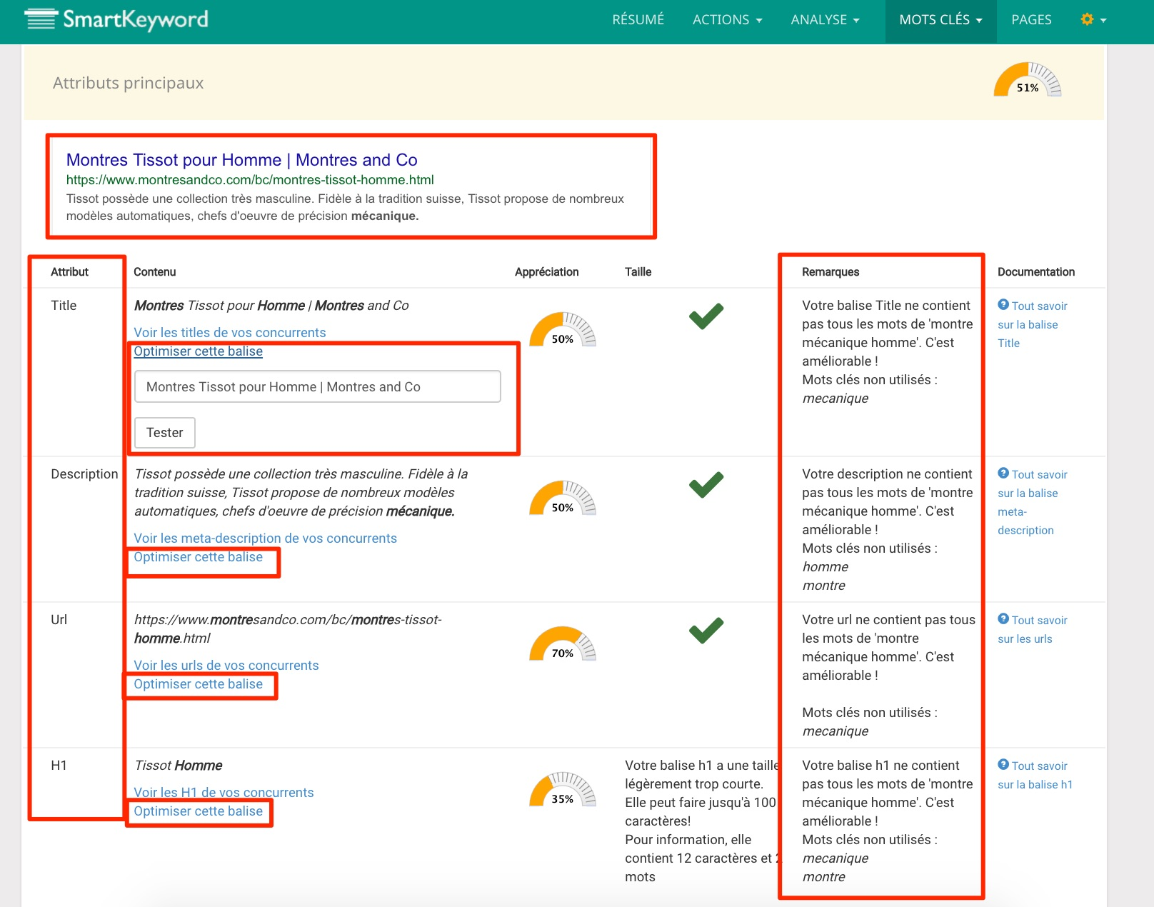 optimisation balise title description contenu e-commerce seo guide smartkeyword