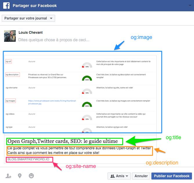 facebook balise open graph seo