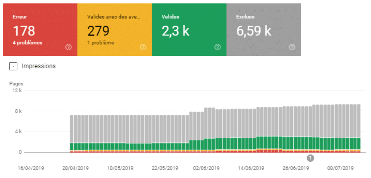 google-search-console-presentation-rapport-couverture