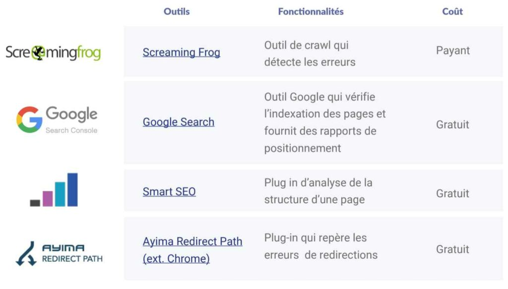 seo-outils-audit