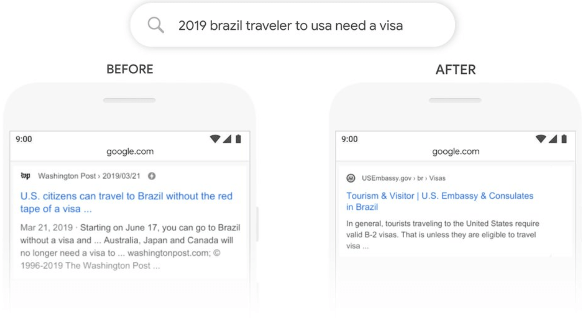 google-bert-example-travel-link
