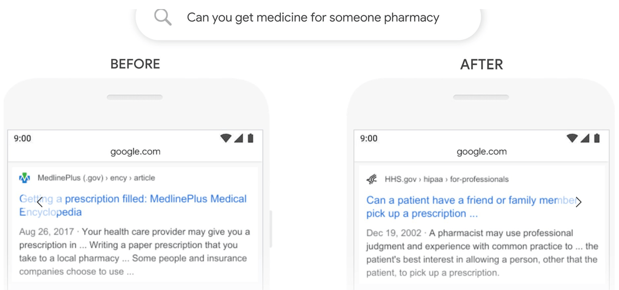 google-bert-exemple-pharmacie