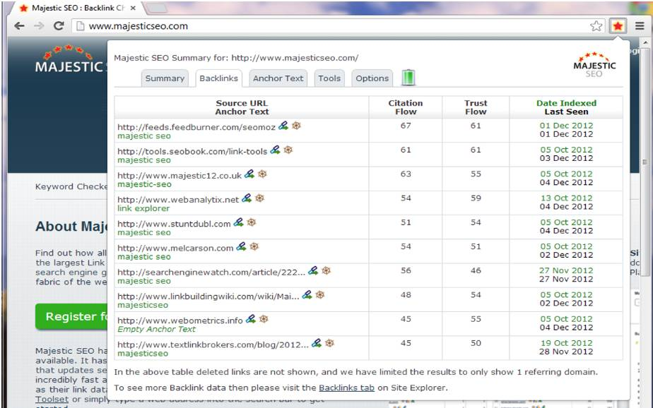 extension-chrome-seo-majestic-onglet-backlink