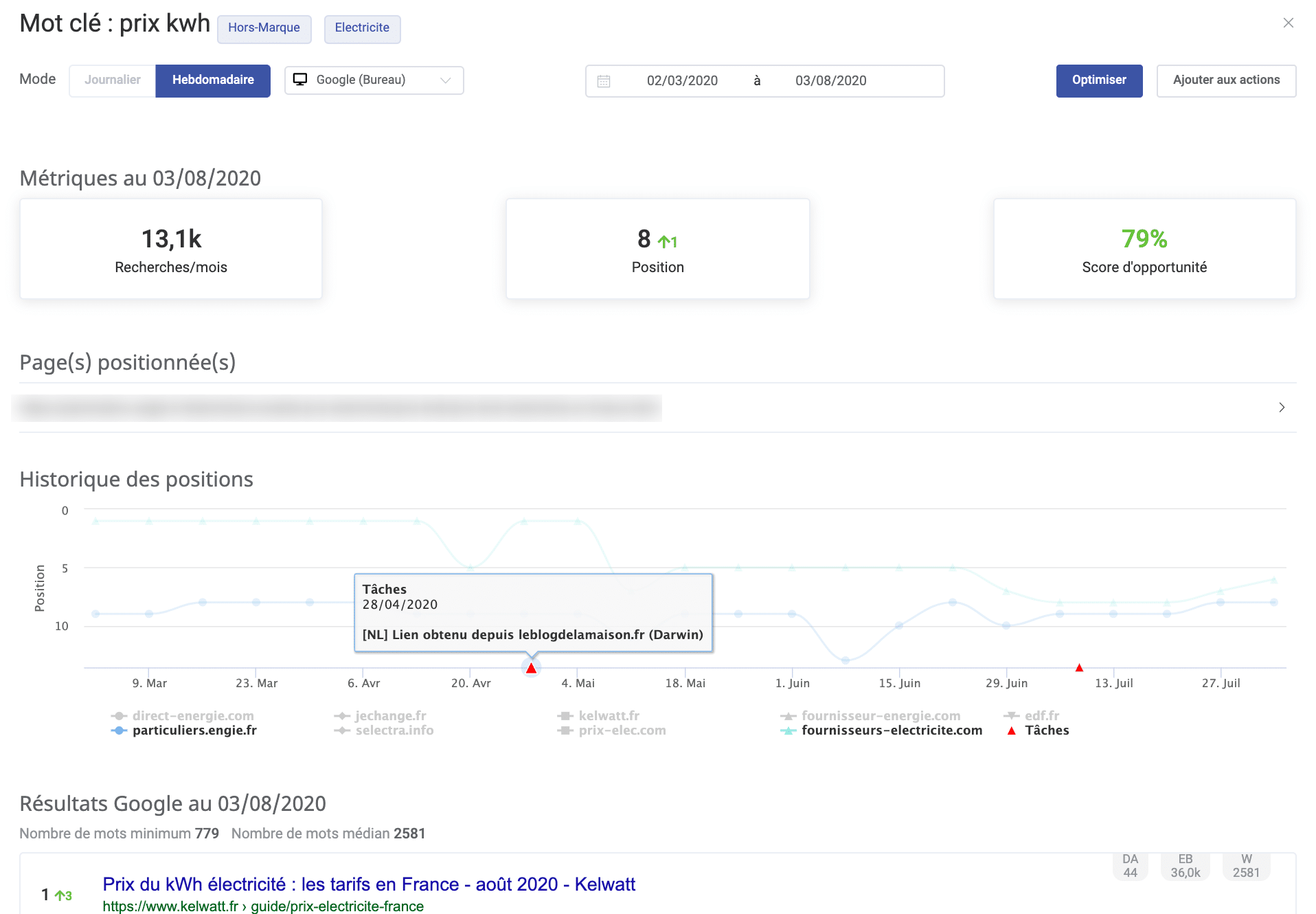 Analyse Netlinking