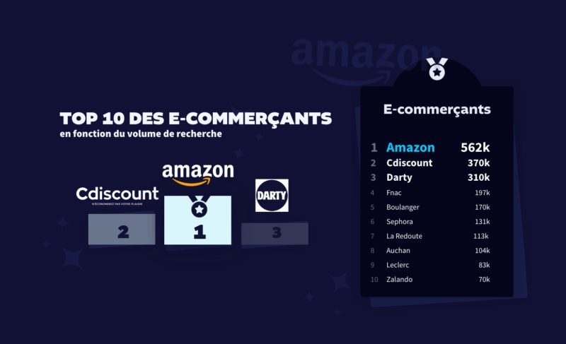 black-friday-2020-top-ecommercants
