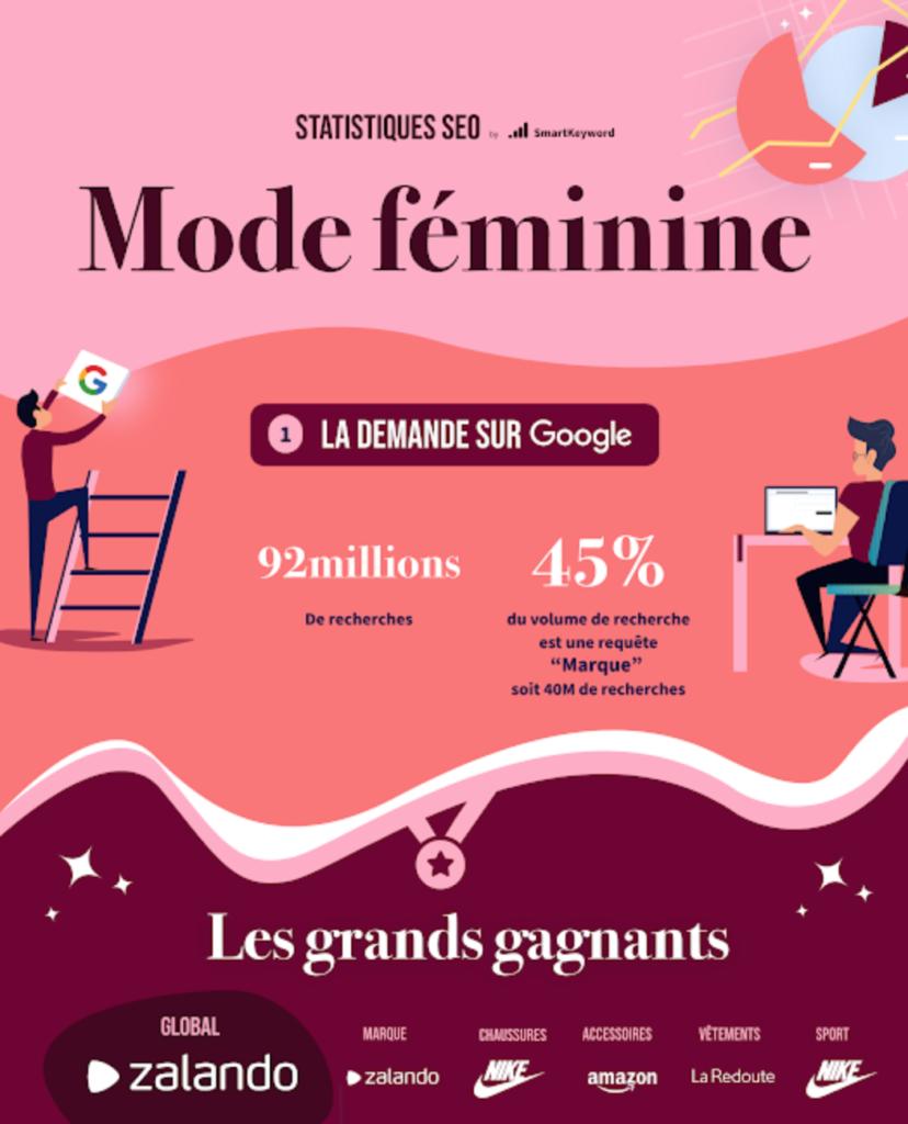 chapo-infographie-mode-feminine